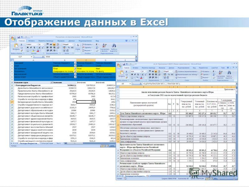 Отображение данных в Excel