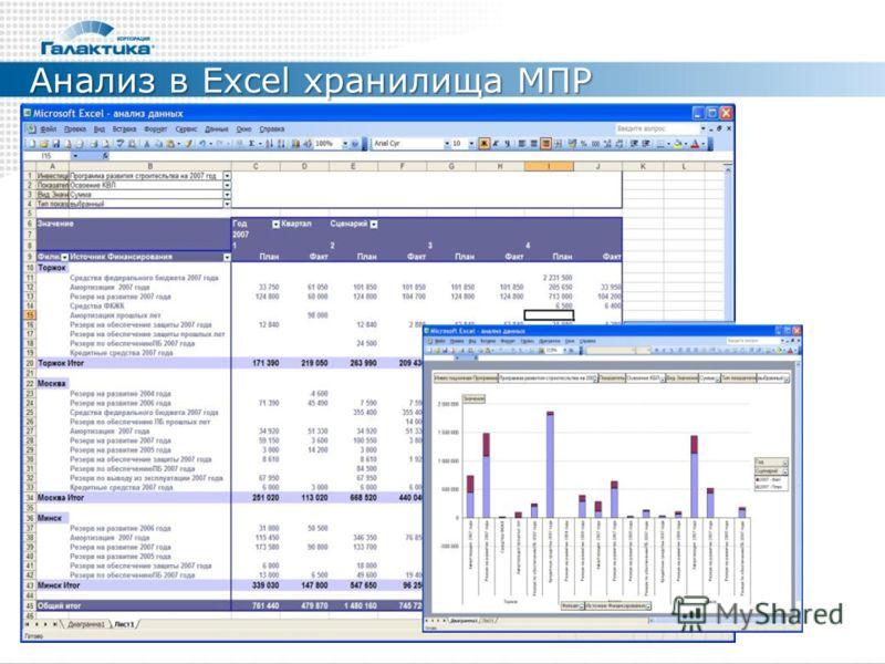 Анализ в Excel хранилища МПР