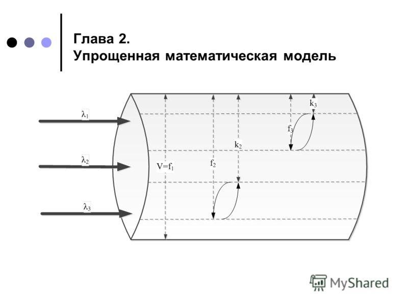 Глава 2. Упрощенная математическая модель