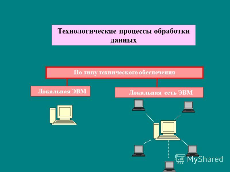 По типу технического обеспечения Локальная ЭВМ Локальная сеть ЭВМ Технологические процессы обработки данных
