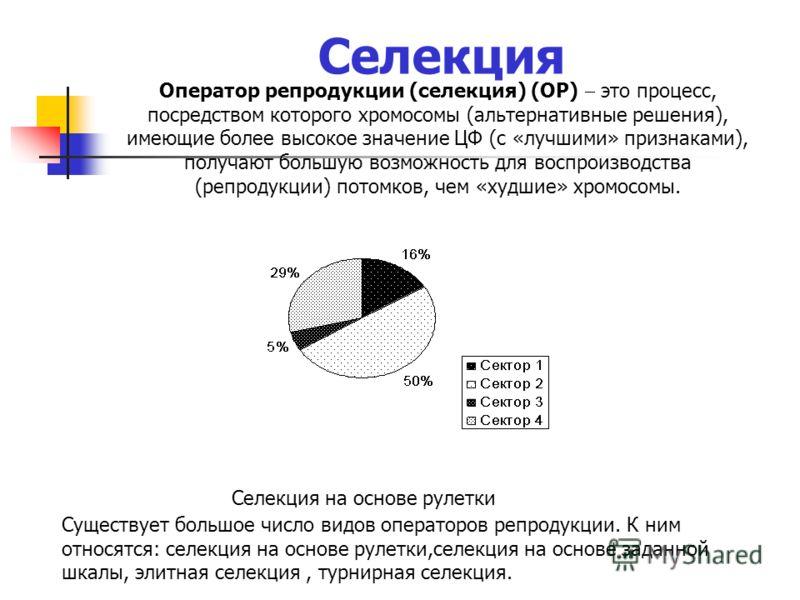 Селекция Оператор репродукции (селекция) (ОР) это процесс, посредством которого хромосомы (альтернативные решения), имеющие более высокое значение ЦФ (с «лучшими» признаками), получают большую возможность для воспроизводства (репродукции) потомков, ч