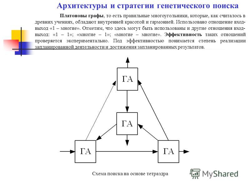 Платоновы графы, то есть правильные многоугольники, которые, как считалось в древних учениях, обладают внутренней красотой и гармонией. Использовано отношение вход- выход «1 – многие». Отметим, что здесь могут быть использованы и другие отношения вхо