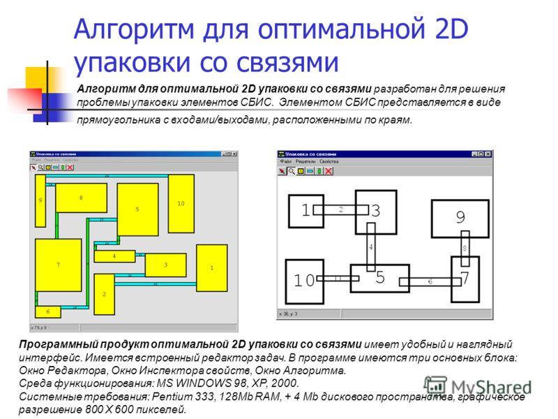Алгоритм для оптимальной 2D упаковки со связями Алгоритм для оптимальной 2D упаковки со связями разработан для решения проблемы упаковки элементов СБИС. Элементом СБИС представляется в виде прямоугольника с входами/выходами, расположенными по краям.