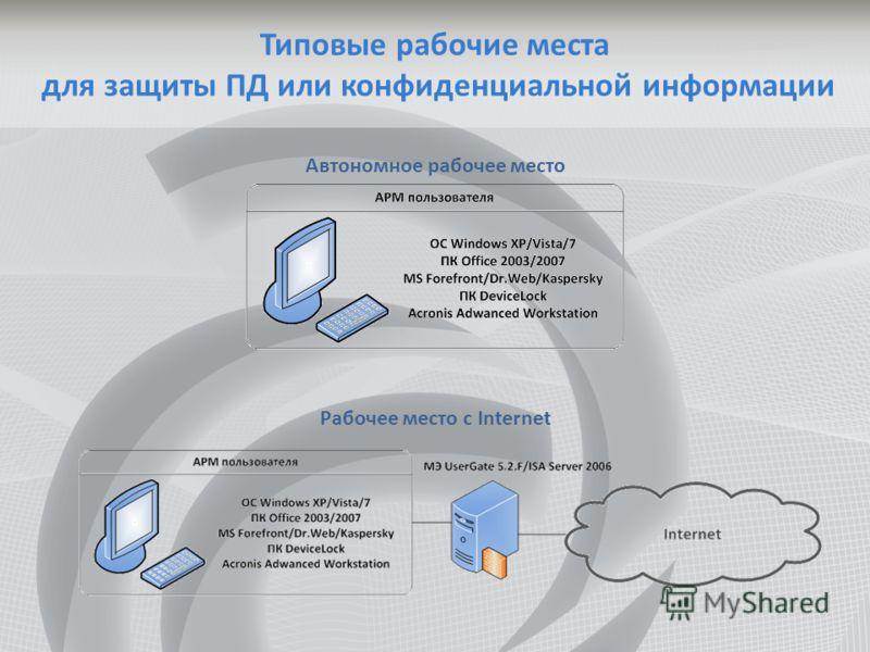 Типовые рабочие места для защиты ПД или конфиденциальной информации Рабочее место с Internet Автономное рабочее место