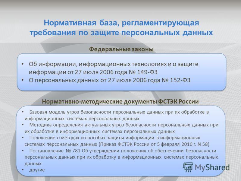 Нормативная база, регламентирующая требования по защите персональных данных Об информации, информационных технологиях и о защите информации от 27 июля 2006 года 149-ФЗ О персональных данных от 27 июля 2006 года 152-ФЗ Об информации, информационных те