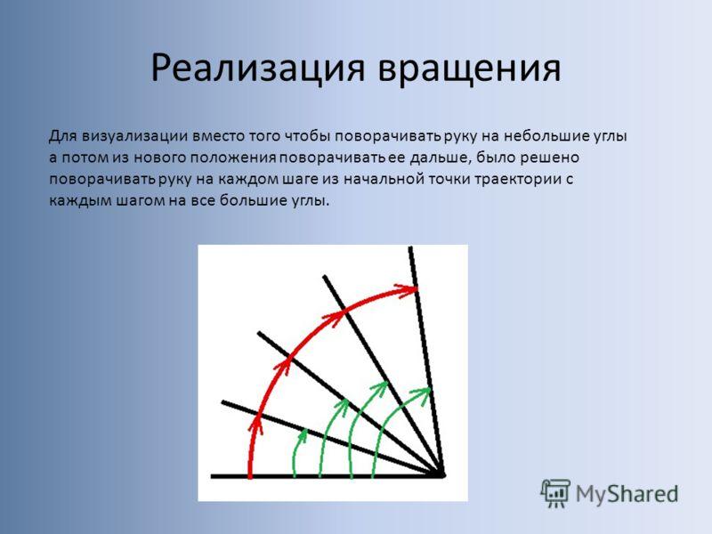 Реализация вращения Для визуализации вместо того чтобы поворачивать руку на небольшие углы а потом из нового положения поворачивать ее дальше, было решено поворачивать руку на каждом шаге из начальной точки траектории с каждым шагом на все большие уг