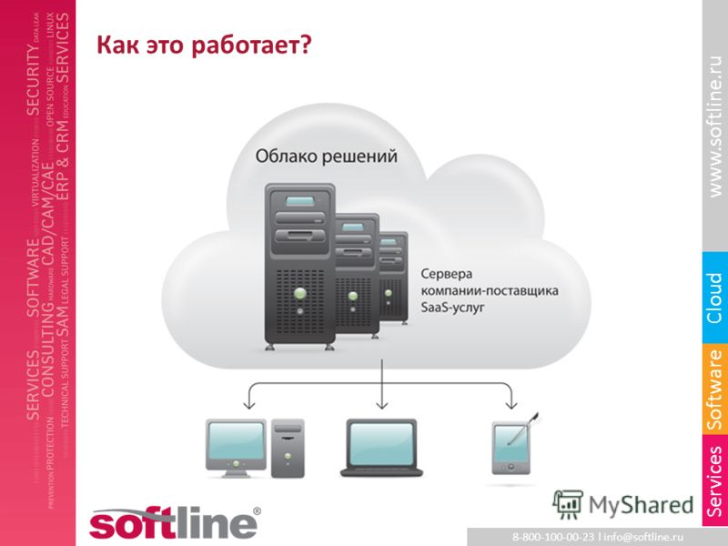 8-800-100-00-23 l info@softline.ru www.softline.ru Software Cloud Services Как это работает?