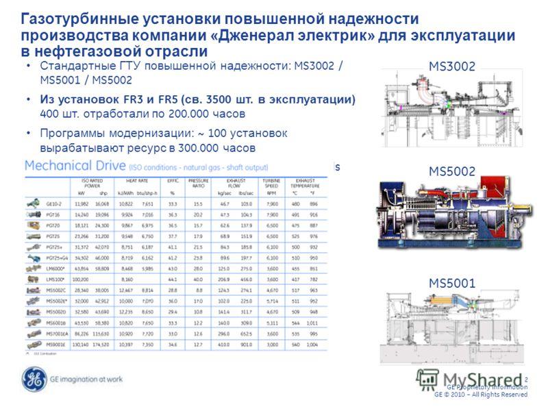 2 GE Proprietary Information GE © 2010 – All Rights Reserved Газотурбинные установки повышенной надежности производства компании «Дженерал электрик» для эксплуатации в нефтегазовой отрасли Стандартные ГТУ повышенной надежности: MS3002 / MS5001 / MS50