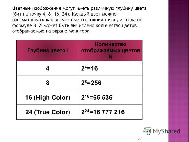 22 Цветные изображения могут иметь различную глубину цвета (бит на точку 4, 8, 16, 24). Каждый цвет можно рассматривать как возможные состояния точки, и тогда по формуле N=2 I может быть вычислено количество цветов отображаемых на экране монитора. Гл