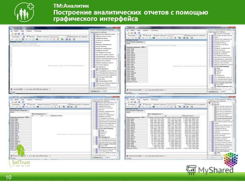 10 Построение аналитических отчетов с помощью графического интерфейса ТМ:Аналитик