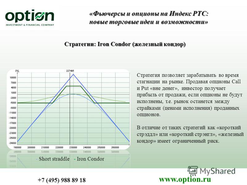 Купил Фьючерс Продал Опцион