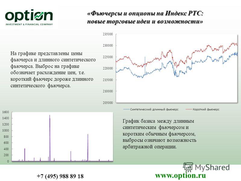 «Фьючерсы и опционы на Индекс РТС: новые торговые идеи и возможности» +7 (495) 988 89 18 www.option.ru На графике представлены цены фьючерса и длинного синтетического фьючерса. Выброс на графике обозначает расхождение цен, т.е. короткий фьючерс дорож