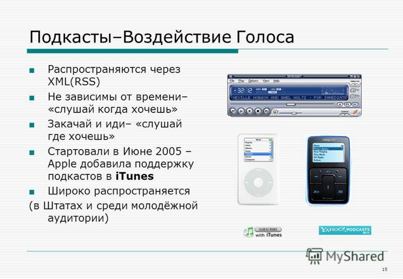 15 Подкасты–Воздействие Голоса Распространяются через XML(RSS) Не зависимы от времени– «слушай когда хочешь» Закачай и иди– «слушай где хочешь» Стартовали в Июне 2005 – Apple добавила поддержку подкастов в iTunes Широко распространяется (в Штатах и с