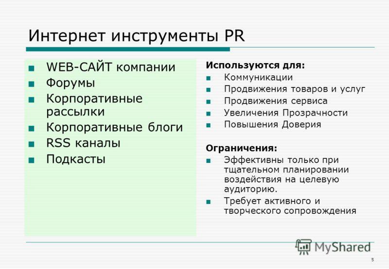 5 Интернет инструменты PR WEB-САЙТ компании Форумы Корпоративные рассылки Корпоративные блоги RSS каналы Подкасты Используются для: Коммуникации Продвижения товаров и услуг Продвижения сервиса Увеличения Прозрачности Повышения Доверия Ограничения: Эф