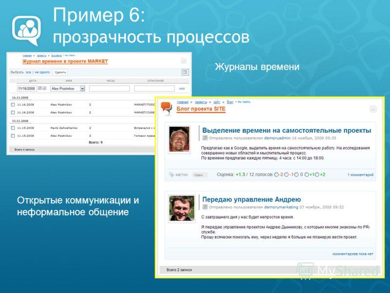 Пример 6: прозрачность процессов Журналы времени Открытые коммуникации и неформальное общение