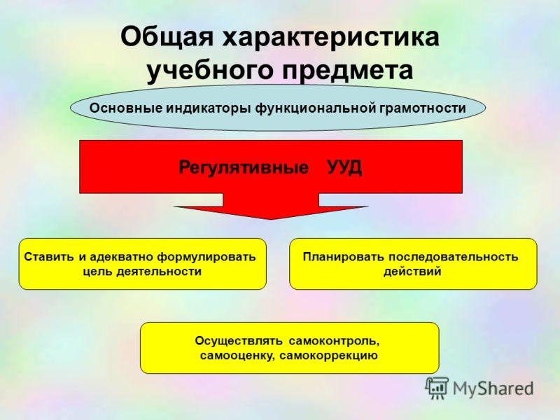 Общая характеристика учебного предмета Основные индикаторы функциональной грамотности Регулятивные УУД Ставить и адекватно формулировать цель деятельности Осуществлять самоконтроль, самооценку, самокоррекцию Планировать последовательность действий
