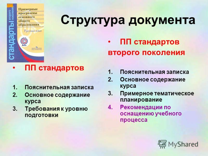 Структура документа ПП стандартов 1.Пояснительная записка 2.Основное содержание курса 3.Требования к уровню подготовки ПП стандартов второго поколения 1.Пояснительная записка 2.Основное содержание курса 3.Примерное тематическое планирование 4.Рекомен