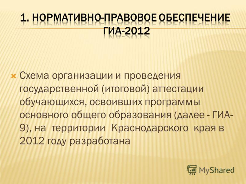 Схема организации и проведения государственной (итоговой) аттестации обучающихся, освоивших программы основного общего образования (далее - ГИА- 9), на территории Краснодарского края в 2012 году разработана