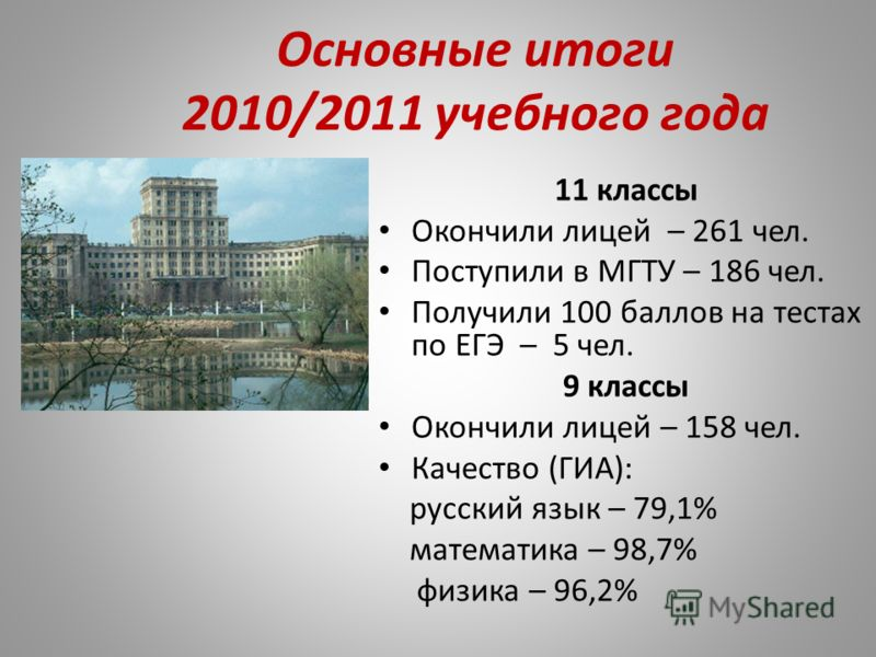 Основные итоги 2010/2011 учебного года 11 классы Окончили лицей – 261 чел. Поступили в МГТУ – 186 чел. Получили 100 баллов на тестах по ЕГЭ – 5 чел. 9 классы Окончили лицей – 158 чел. Качество (ГИА): русский язык – 79,1% математика – 98,7% физика – 9