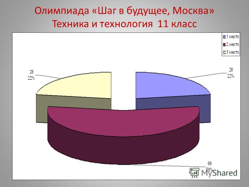 Олимпиада «Шаг в будущее, Москва» Техника и технология 11 класс