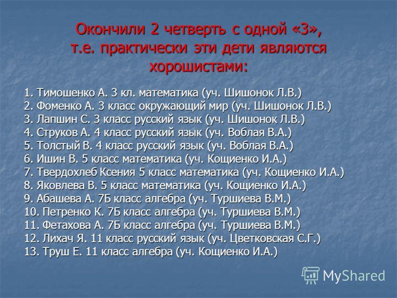 Окончили 2 четверть с одной «3», т.е. практически эти дети являются хорошистами: 1. Тимошенко А. 3 кл. математика (уч. Шишонок Л.В.) 2. Фоменко А. 3 класс окружающий мир (уч. Шишонок Л.В.) 3. Лапшин С. 3 класс русский язык (уч. Шишонок Л.В.) 4. Струк