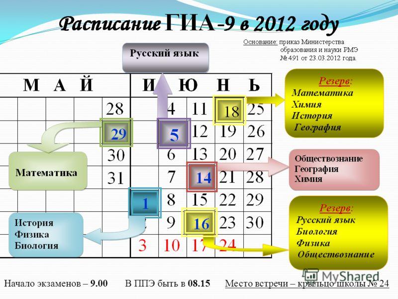 Начало экзаменов – 9.00 В ППЭ быть в 08.15 Место встречи – крыльцо школы 24