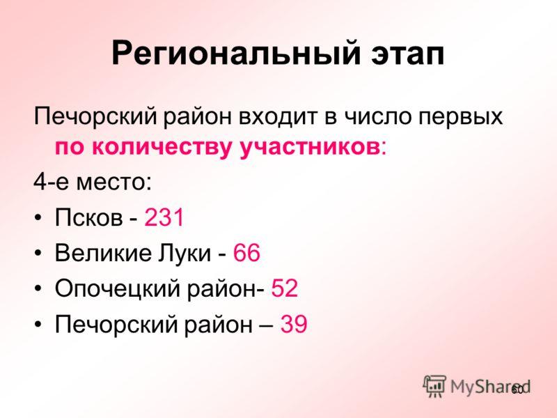 60 Региональный этап Печорский район входит в число первых по количеству участников: 4-е место: Псков - 231 Великие Луки - 66 Опочецкий район- 52 Печорский район – 39