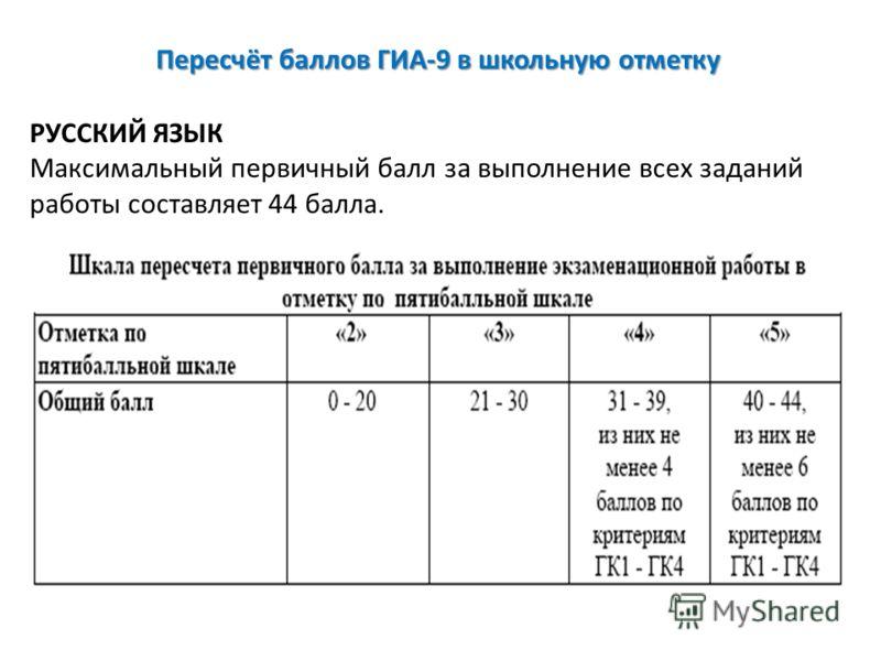 Пересчёт баллов ГИА-9 в школьную отметку РУССКИЙ ЯЗЫК Максимальный первичный балл за выполнение всех заданий работы составляет 44 балла.