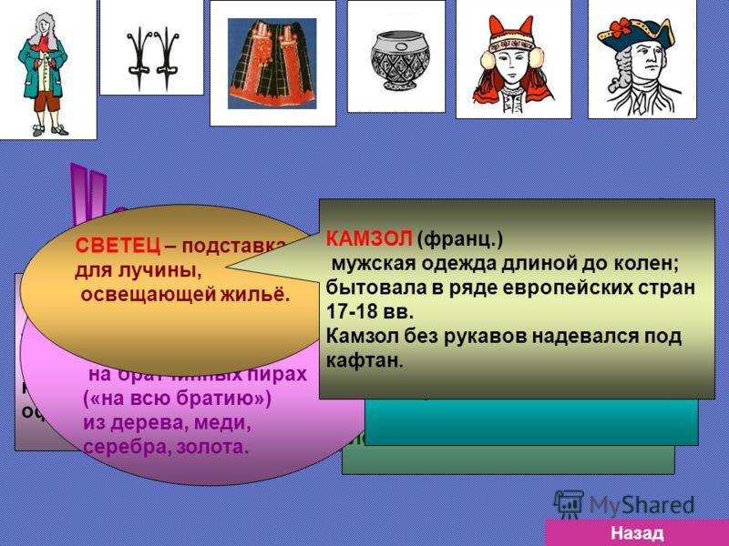 ТРЕУГОЛКА - форменная шляпа треугольного фасона (первонач. в армии и флоте, а затем как парадный головной убор у морских офицеров и гражданских чиновников). КИЧКА (кика) - старинный русский головной убор замужних женщин (главным образом в южных губер