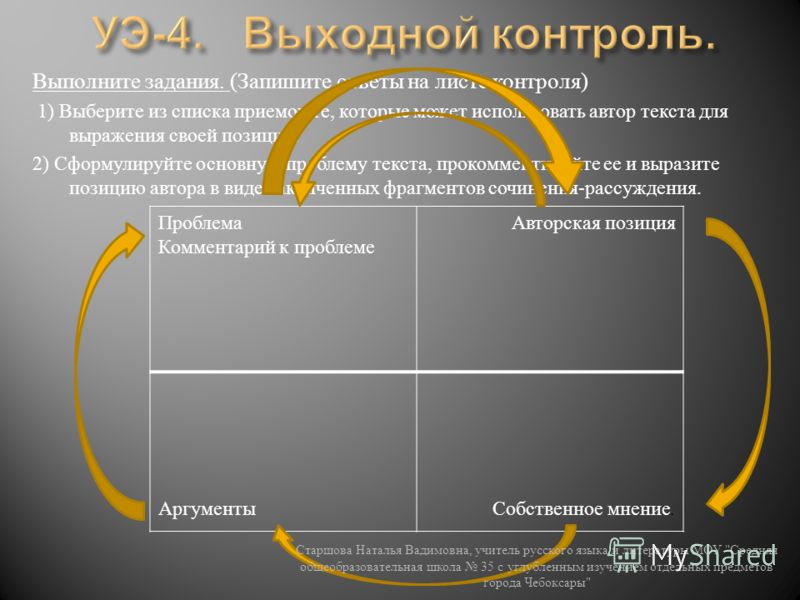 Выполните задания. ( Запишите ответы на листе контроля ) 1) Выберите из списка приемов те, которые может использовать автор текста для выражения своей позиции. 2) Сформулируйте основную проблему текста, прокомментируйте ее и выразите позицию автора в