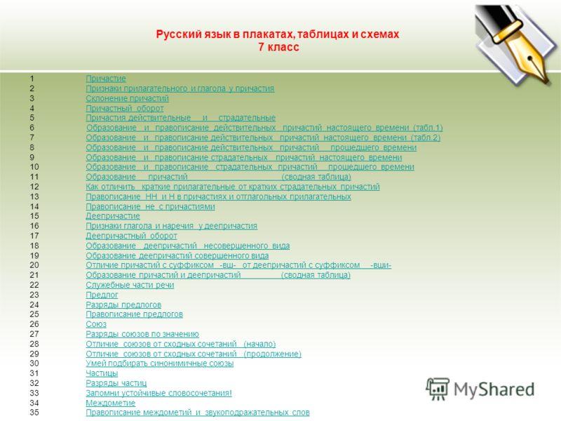 Русский язык в таблицах 7 класс