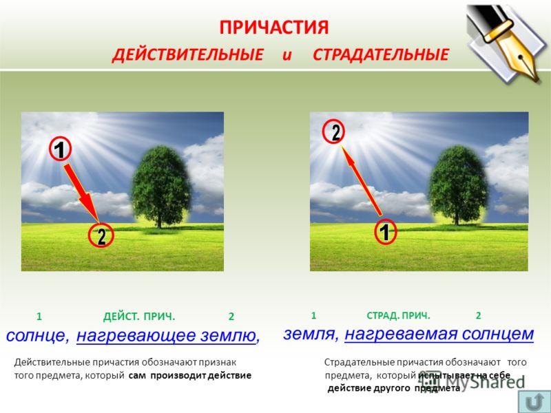 ПРИЧАСТИЯ ДЕЙСТВИТЕЛЬНЫЕ и СТРАДАТЕЛЬНЫЕ 1 ДЕЙСТ. ПРИЧ. 2 солнце, нагревающее землю, 1 СТРАД. ПРИЧ. 2 земля, нагреваемая солнцем Действительные причастия обозначают признак Страдательные причастия обозначают того того предмета, который сам производит