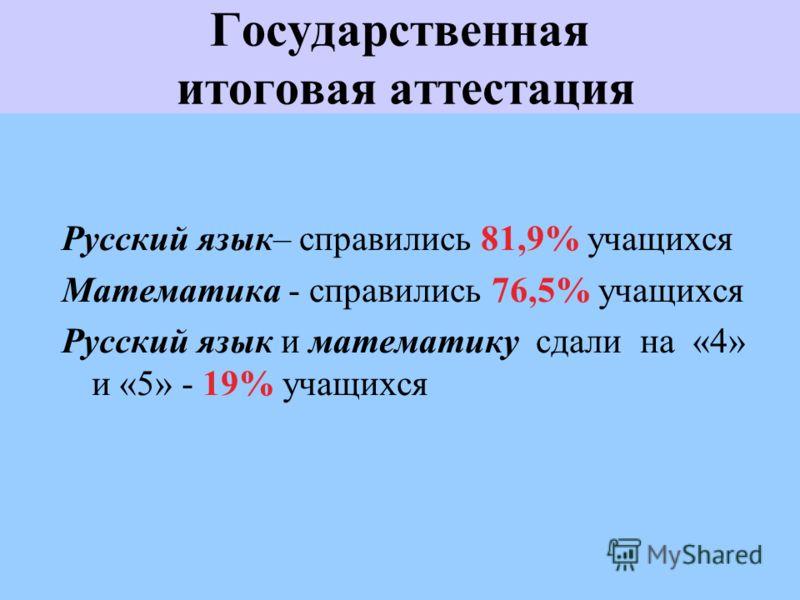 Государственная итоговая аттестация Русский язык– справились 81,9% учащихся Математика - справились 76,5% учащихся Русский язык и математику сдали на «4» и «5» - 19% учащихся