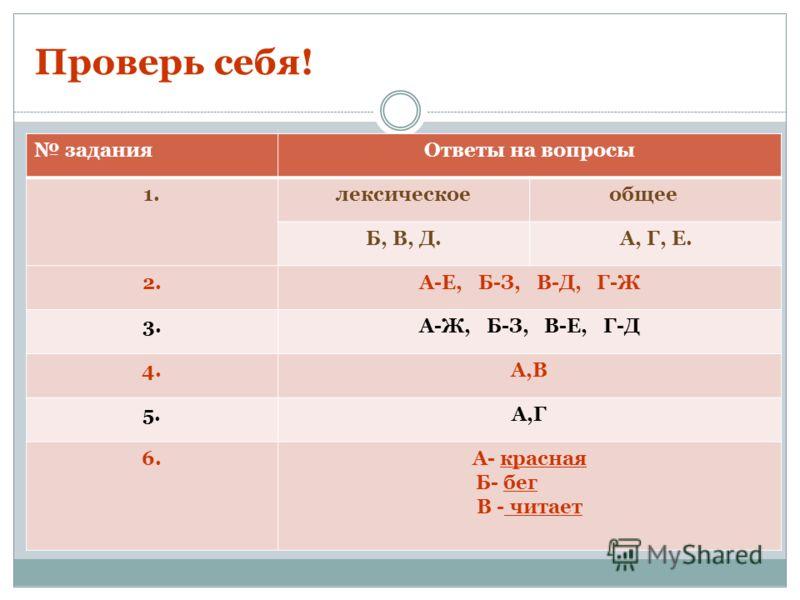 Проверь себя! заданияОтветы на вопросы 1.лексическое общее Б, В, Д. А, Г, Е. 2.А-Е, Б-З, В-Д, Г-Ж 3.А-Ж, Б-З, В-Е, Г-Д 4.А,В 5.А,Г 6.А- красная Б- бег В - читает