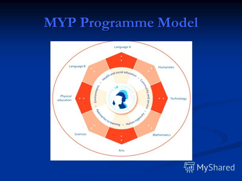 MYP Programme Model