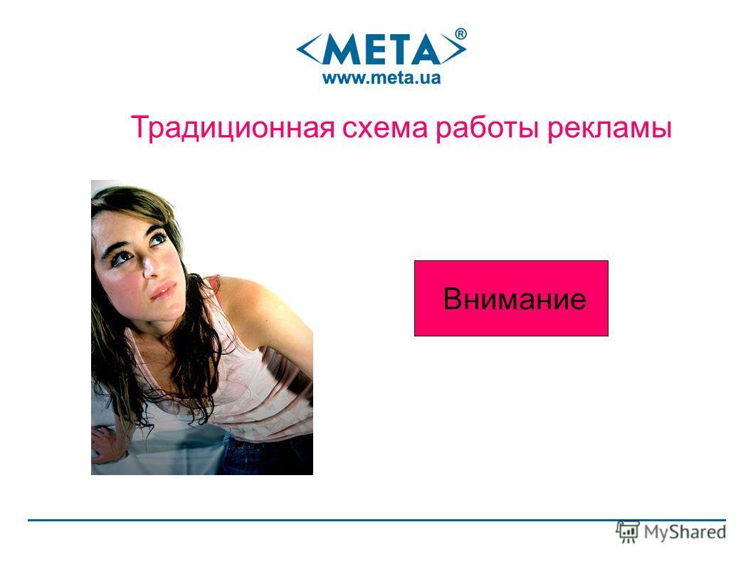 Традиционная схема работы рекламы Внимание