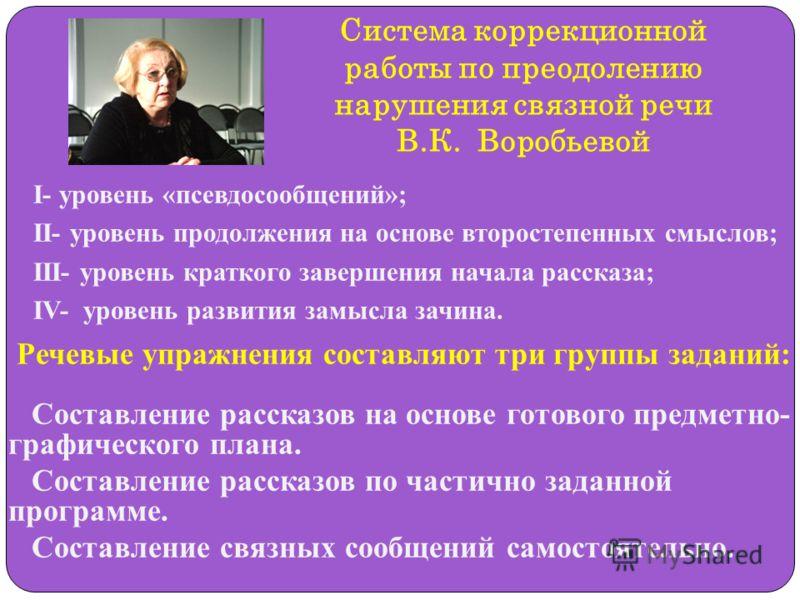 Система коррекционной работы по преодолению нарушения связной речи В.К. Воробьевой I- уровень «псевдосообщений»; II- уровень продолжения на основе второстепенных смыслов; III- уровень краткого завершения начала рассказа; IV- уровень развития замысла