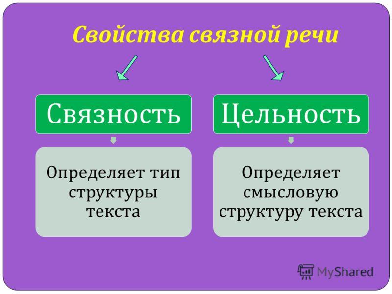 Свойства связной речи Связность Определяет тип структуры текста Цельность Определяет смысловую структуру текста