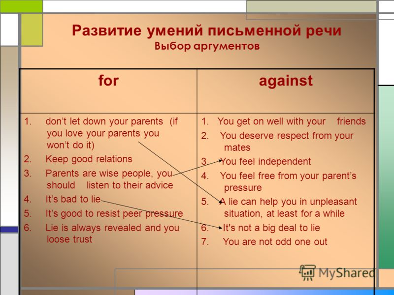 Развитие умений письменной речи Выбор аргументов foragainst 1. dont let down your parents (if you love your parents you wont do it) 2. Keep good relations 3. Parents are wise people, you should listen to their advice 4. Its bad to lie 5. Its good to