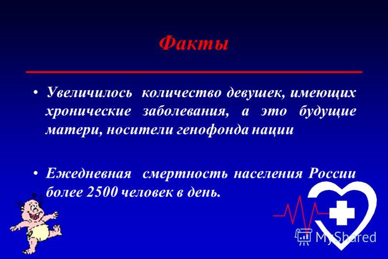 Факты Увеличилось количество девушек, имеющих хронические заболевания, а это будущие матери, носители генофонда нации Ежедневная смертность населения России более 2500 человек в день.