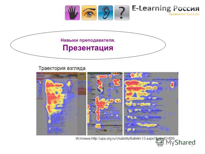 7 Навыки преподавателя. Презентация Траектория взгляда Источник:http://upa.org.ru/UsabilityBulletin-13.aspx?EntryID=695