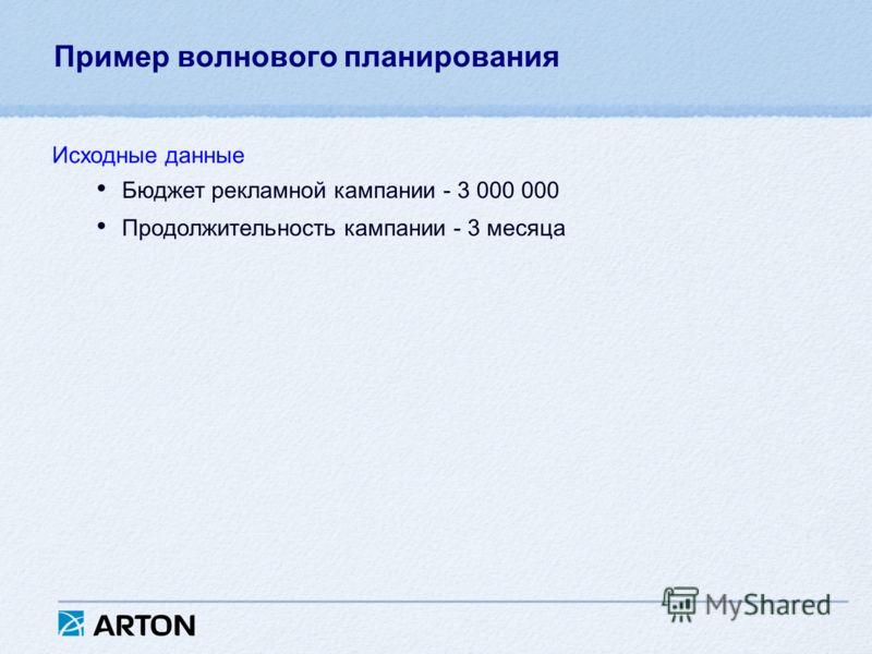 Пример волнового планирования Бюджет рекламной кампании - 3 000 000 Продолжительность кампании - 3 месяца Исходные данные