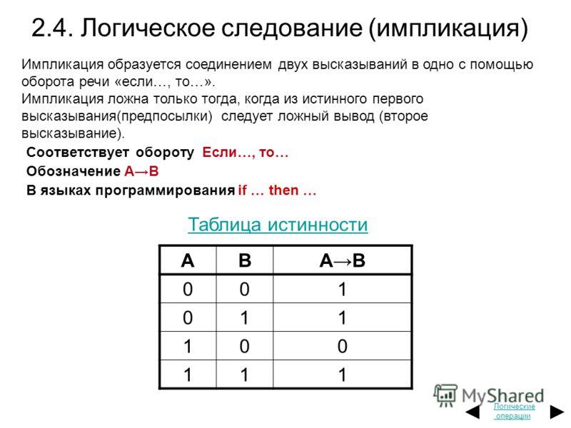 2.4. Логическое следование (импликация) Соответствует обороту Если…, то… Обозначение АВ В языках программирования if … then … Импликация образуется соединением двух высказываний в одно с помощью оборота речи «если…, то…». Импликация ложна только тогд