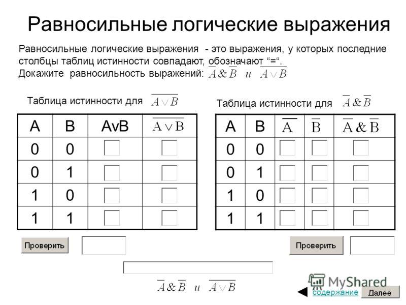 Равносильные логические выражения AB 00 01 10 11 ABAvB 00 01 10 11 Равносильные логические выражения - это выражения, у которых последние столбцы таблиц истинности совпадают, обозначают =. Докажите равносильность выражений: Таблица истинности для сод
