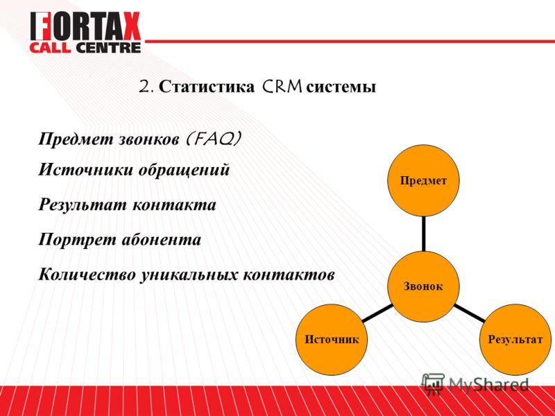 Предмет звонков (FAQ) Источники обращений Результат контакта 2. Статистика CRM системы Портрет абонента Звонок ПредметРезультатИсточник Количество уникальных контактов