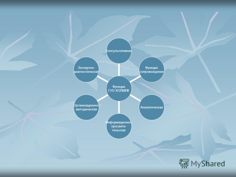 Функции ГУО КОПМПК Консультативная Функция сопровождения Аналитическая Информационно- просвети- тельская Организационно- методическая Экспертно- диагностическая