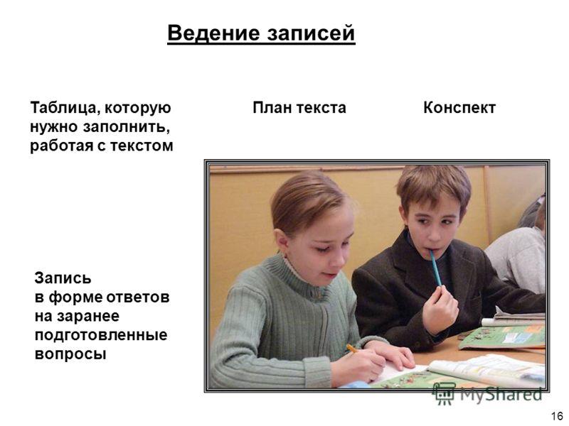 Ведение записей План текстаКонспект Запись в форме ответов на заранее подготовленные вопросы Таблица, которую нужно заполнить, работая с текстом 16