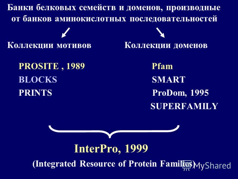 Банки белковых семейств и доменов, производные от банков аминокислотных последовательностей Коллекции мотивов Коллекции доменов PROSITE, 1989 Pfam BLOCKS SMART PRINTS ProDom, 1995 SUPERFAMILY InterPro, 1999 (Integrated Resource of Protein Families)
