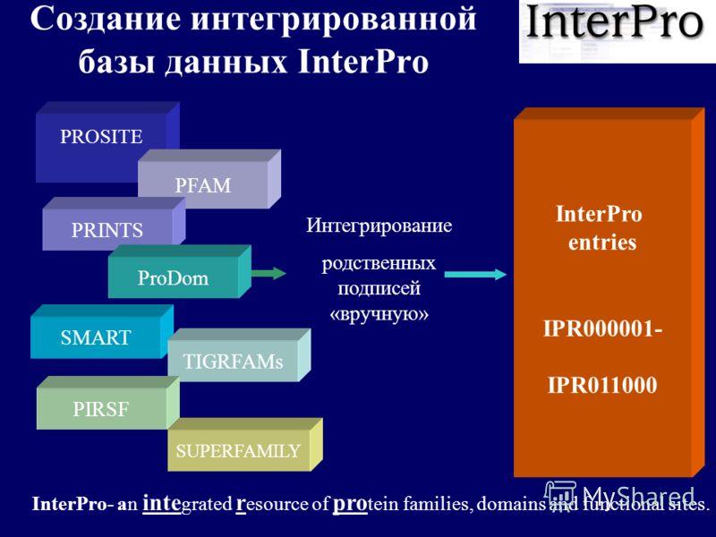 Создание интегрированной базы данных InterPro PROSITE PFAM PRINTS InterPro entries IPR000001- IPR011000 Интегрирование родственных подписей «вручную» ProDom SMART TIGRFAMs PIRSF SUPERFAMILY InterPro- an inte grated r esource of pro tein families, dom