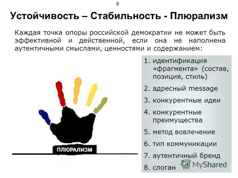 9 Устойчивость – Стабильность - Плюрализм Каждая точка опоры российской демократии не может быть эффективной и действенной, если она не наполнена аутентичными смыслами, ценностями и содержанием: 1.идентификация «фрагмента» (состав, позиция, стиль) 2.